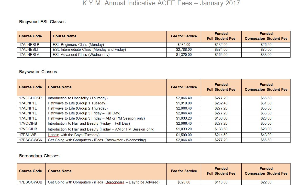 k-y-m-annual-indicative-acfe-fees-2017
